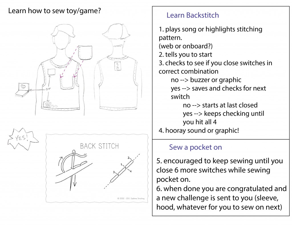 LearnToSew-01